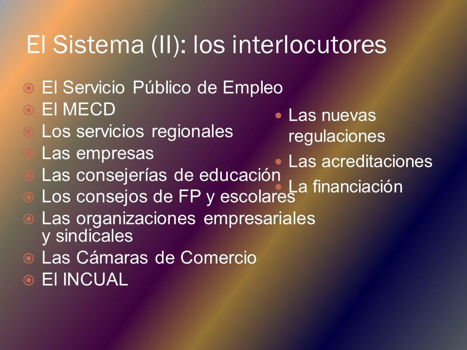 El Sistema (II): los interlocutores
