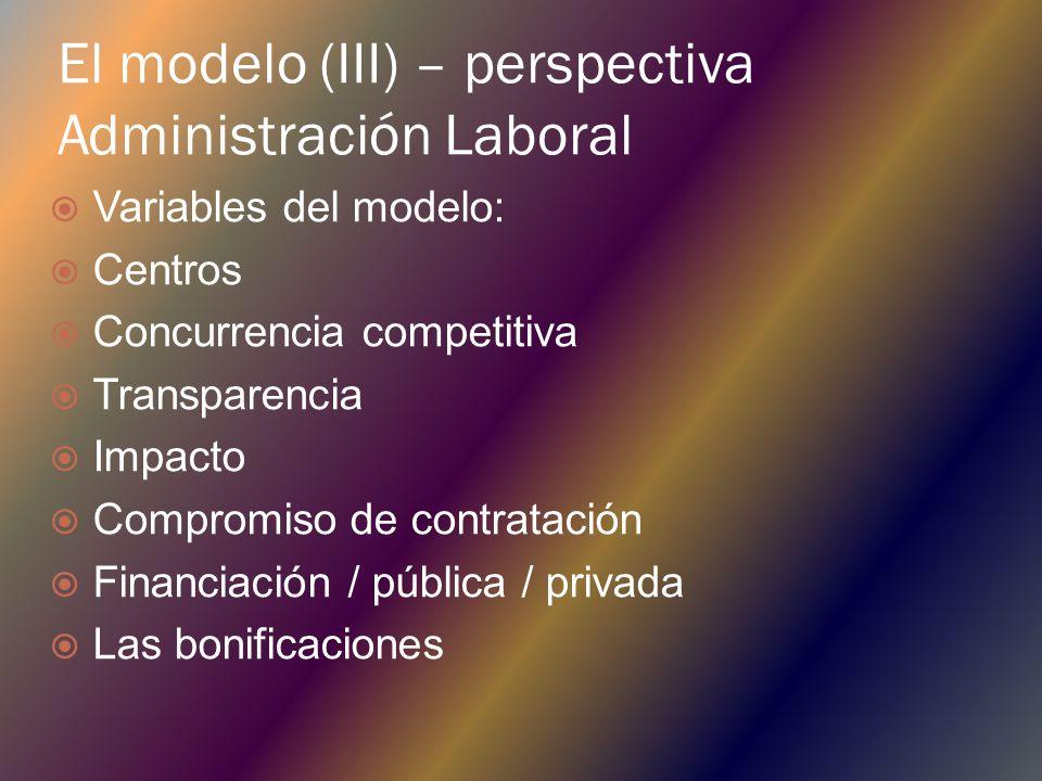 El modelo (III) – perspectiva Administración Laboral