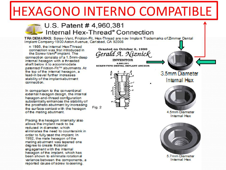 HEXAGONO INTERNO COMPATIBLE