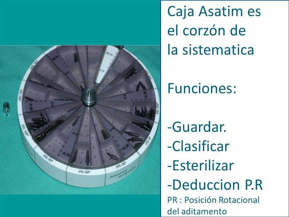 Caja Asatim es el corzón de la sistematica Funciones: -Guardar
