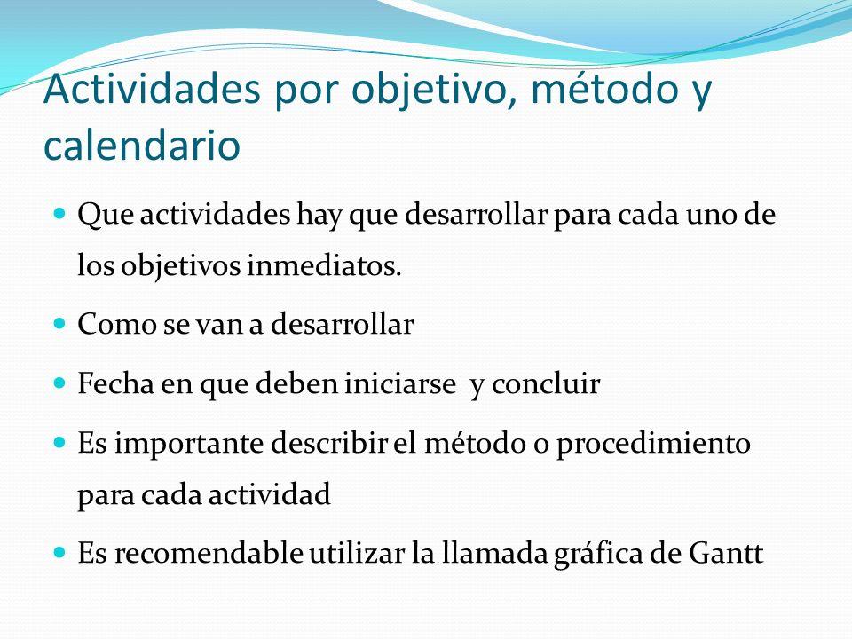 Actividades por objetivo, método y calendario