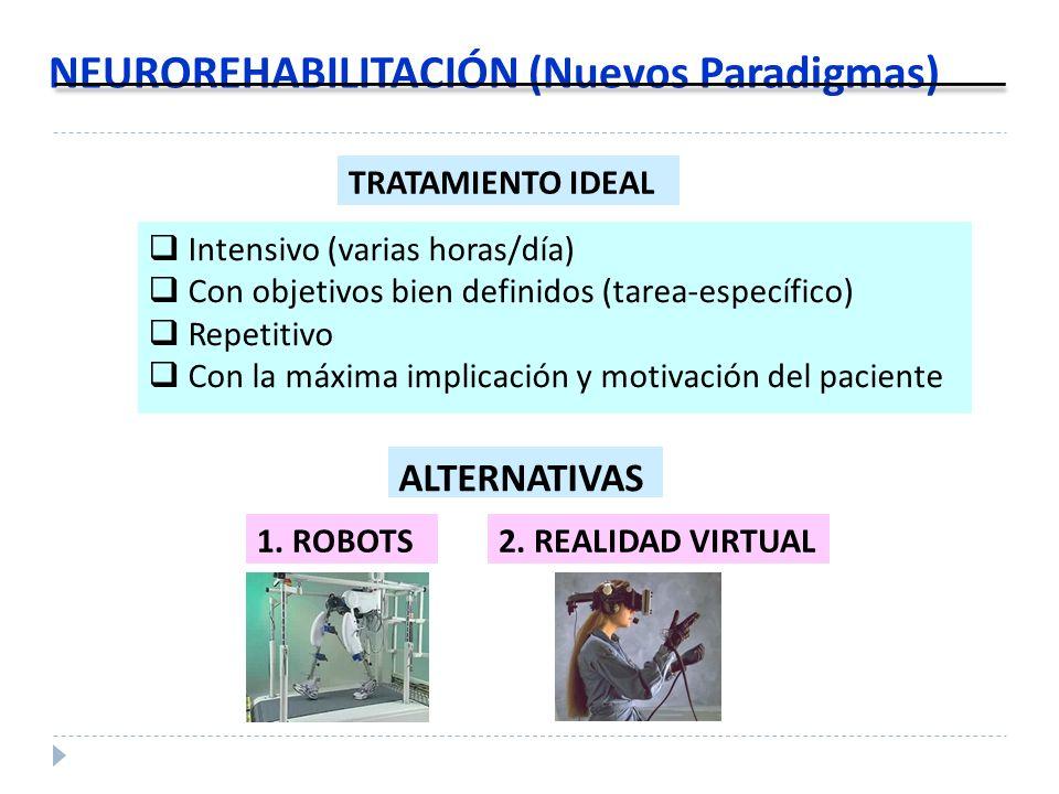 NEUROREHABILITACIÓN (Nuevos Paradigmas)