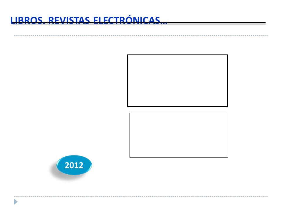 LIBROS. REVISTAS ELECTRÓNICAS…