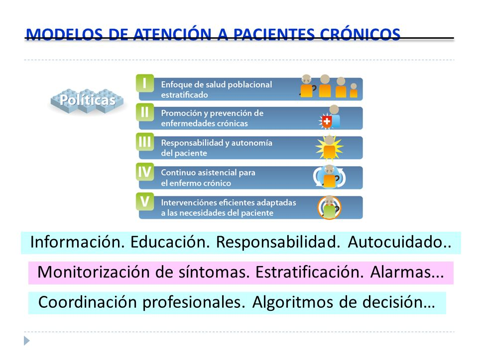 MODELOS DE ATENCIÓN A PACIENTES CRÓNICOS