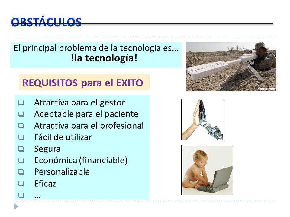 El principal problema de la tecnología es… !la tecnología!