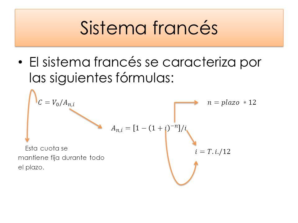 Sistema francés El sistema francés se caracteriza por las siguientes fórmulas: Esta cuota se. mantiene fija durante todo.