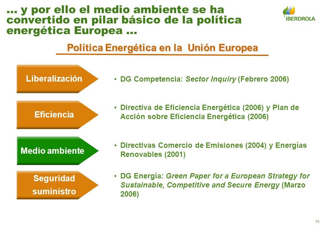 Política Energética en la Unión Europea
