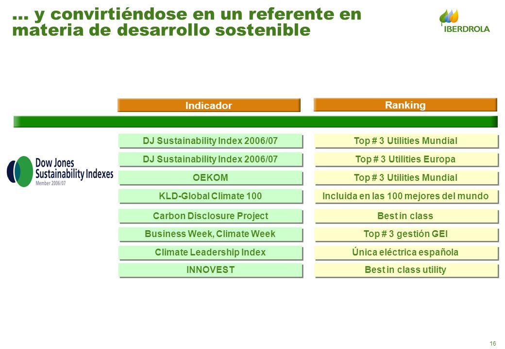 … y convirtiéndose en un referente en materia de desarrollo sostenible