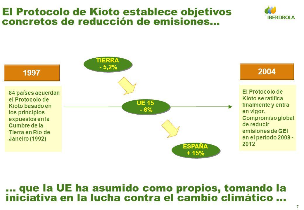 El Protocolo de Kioto establece objetivos concretos de reducción de emisiones…