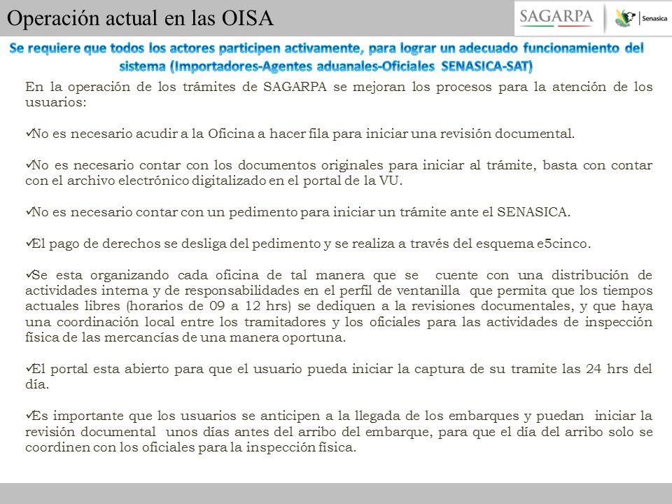 Operación actual en las OISA