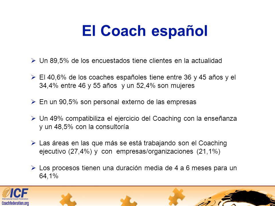 El Coach español Un 89,5% de los encuestados tiene clientes en la actualidad.