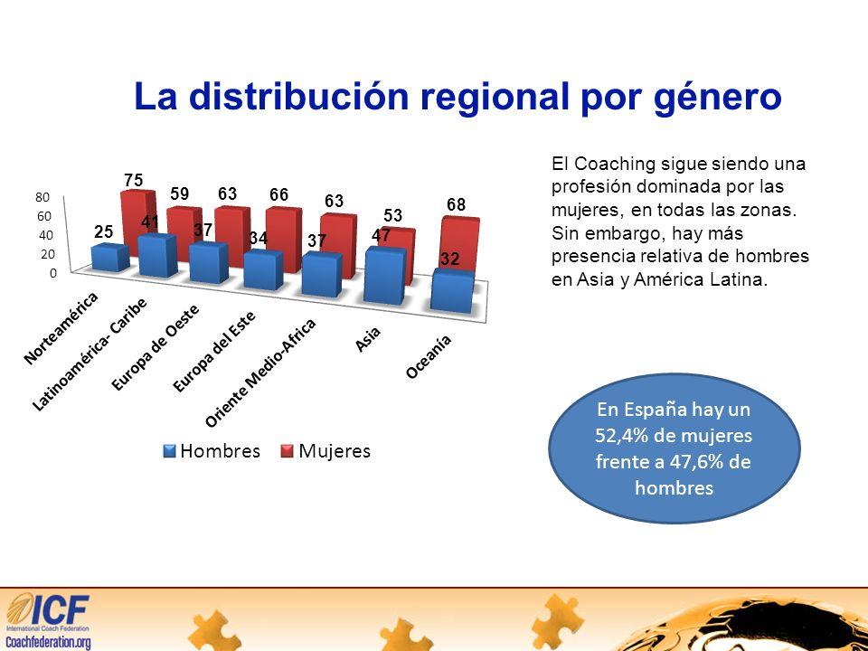 La distribución regional por género