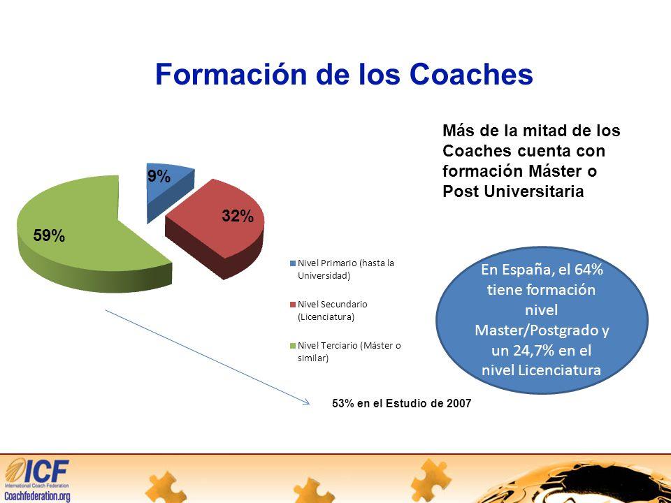 Formación de los Coaches
