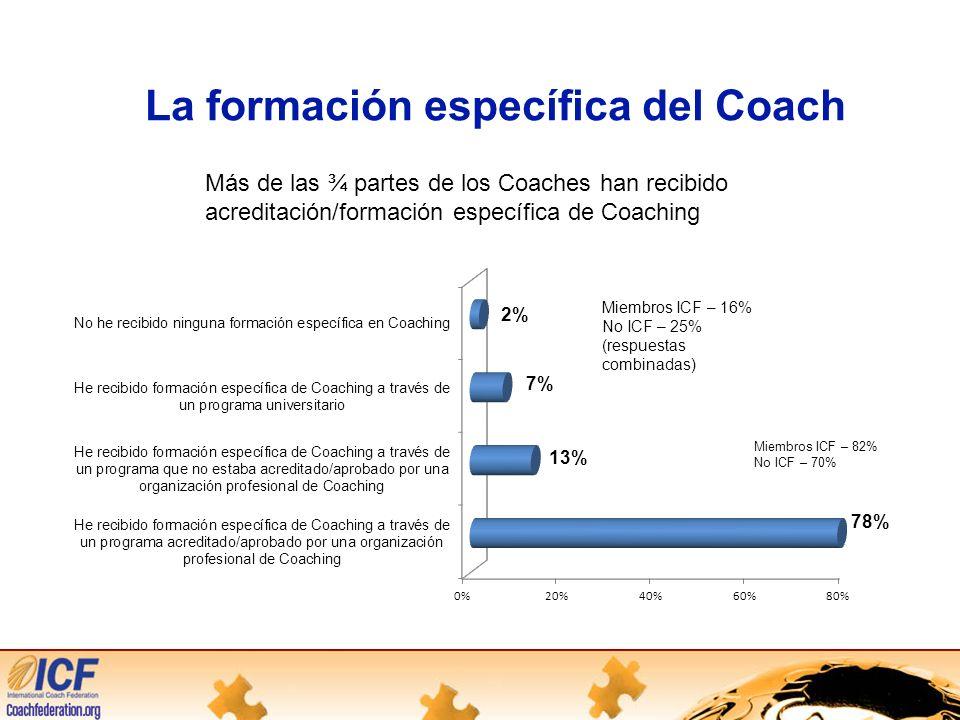 La formación específica del Coach