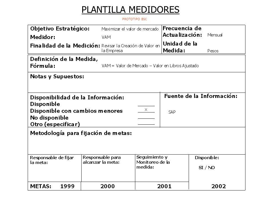 PLANTILLA MEDIDORES PROTOTIPO BSC
