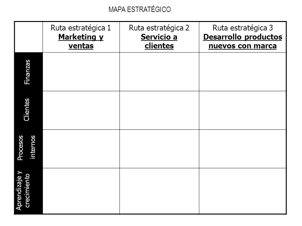 Ruta estratégica 1 Marketing y ventas
