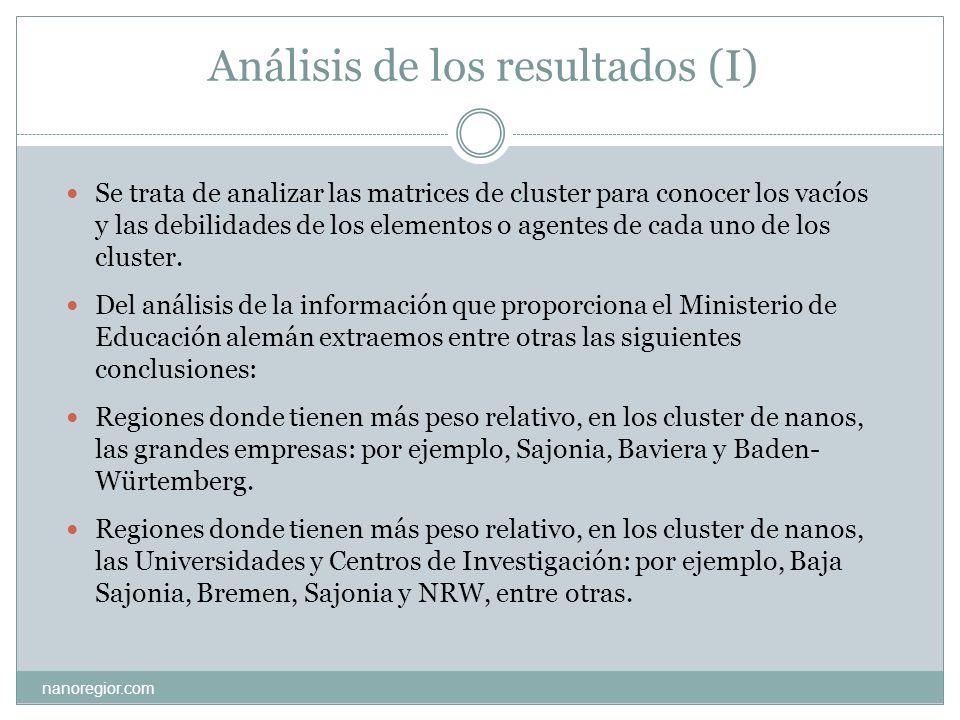 Análisis de los resultados (I)