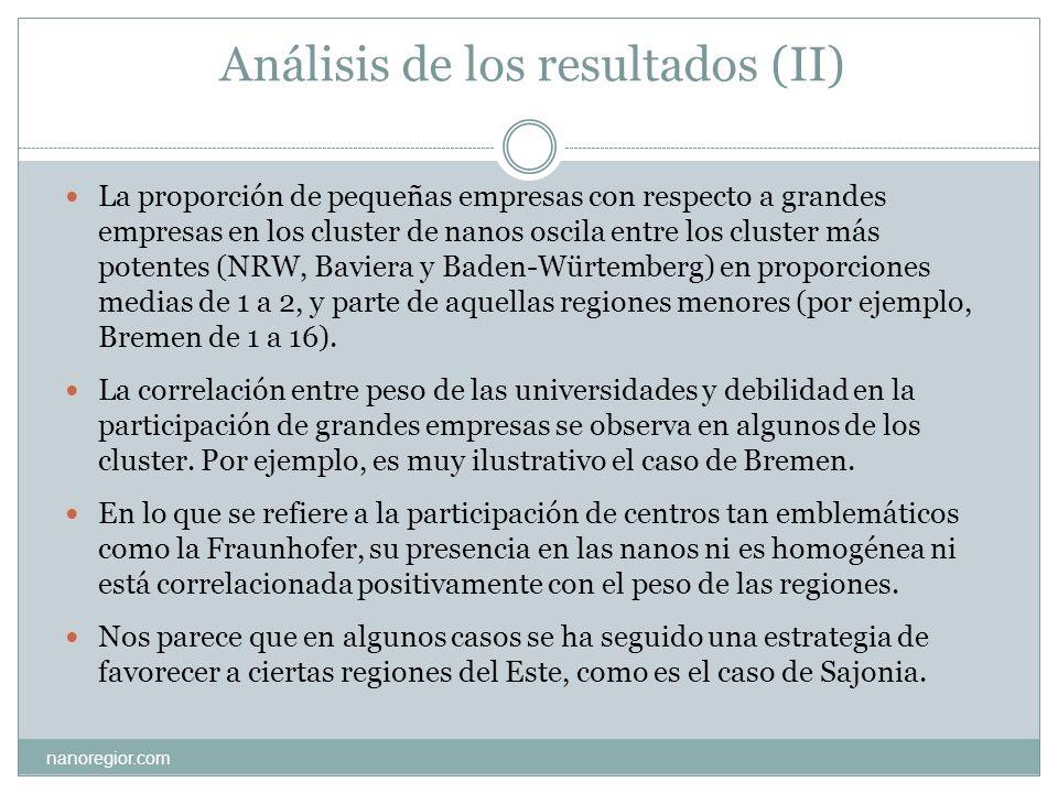 Análisis de los resultados (II)