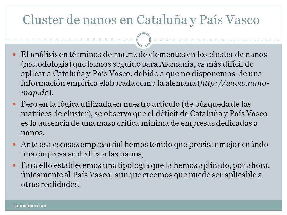 Cluster de nanos en Cataluña y País Vasco