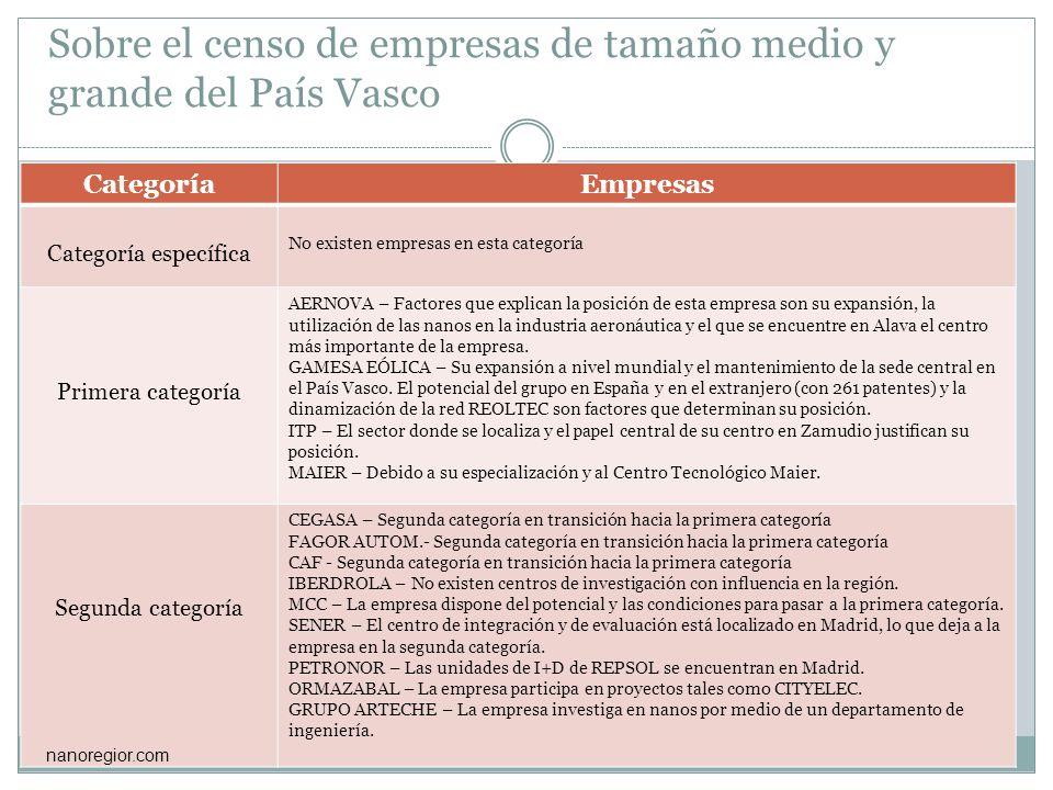 Sobre el censo de empresas de tamaño medio y grande del País Vasco