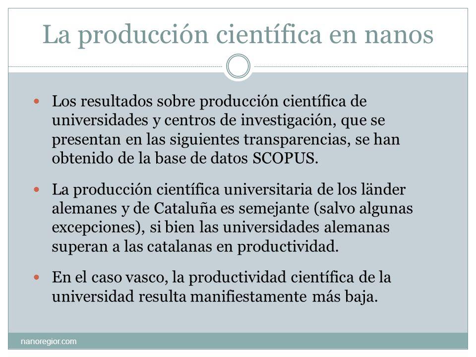 La producción científica en nanos