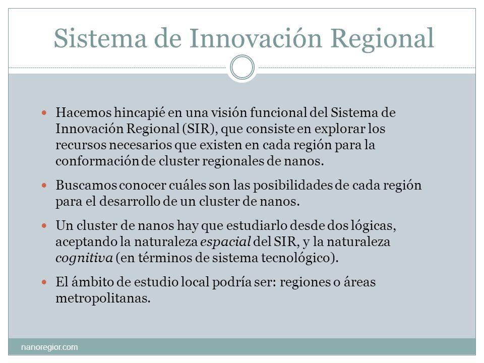 Sistema de Innovación Regional