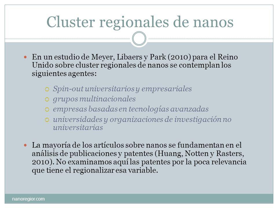 Cluster regionales de nanos