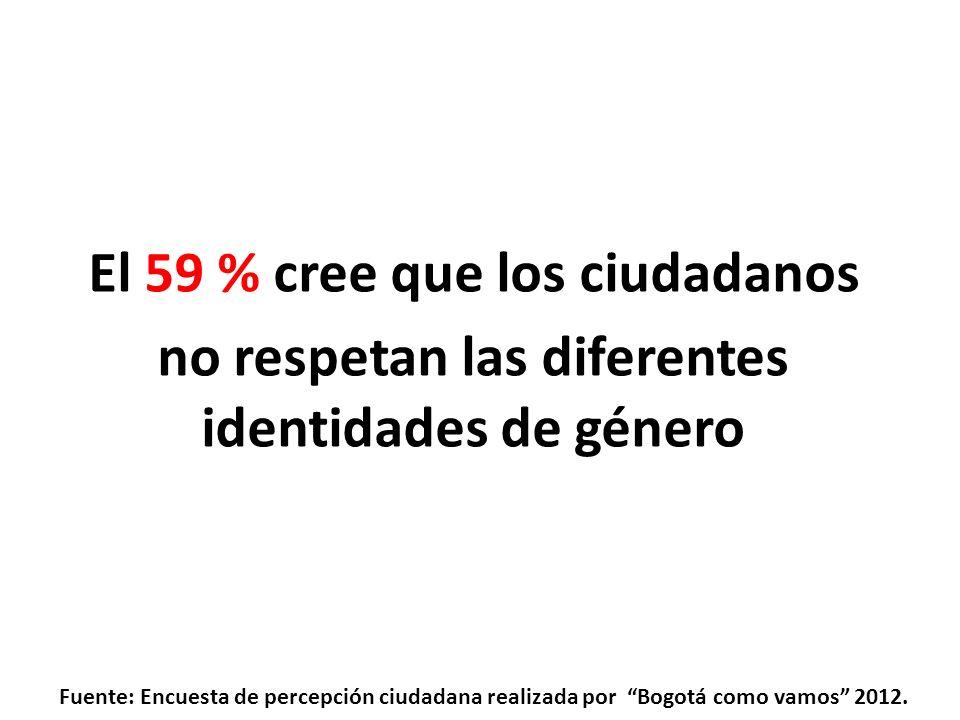 El 59 % cree que los ciudadanos no respetan las diferentes identidades de género
