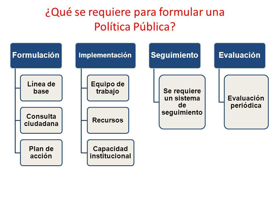 ¿Qué se requiere para formular una Política Pública