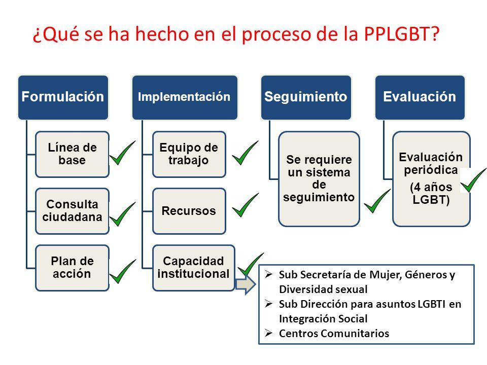 ¿Qué se ha hecho en el proceso de la PPLGBT