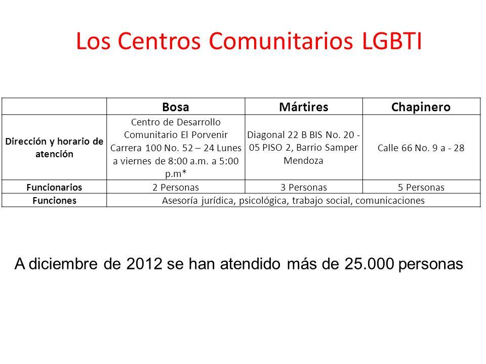 Los Centros Comunitarios LGBTI