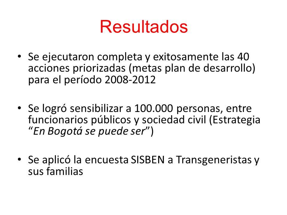 Resultados Se ejecutaron completa y exitosamente las 40 acciones priorizadas (metas plan de desarrollo) para el período 2008-2012.