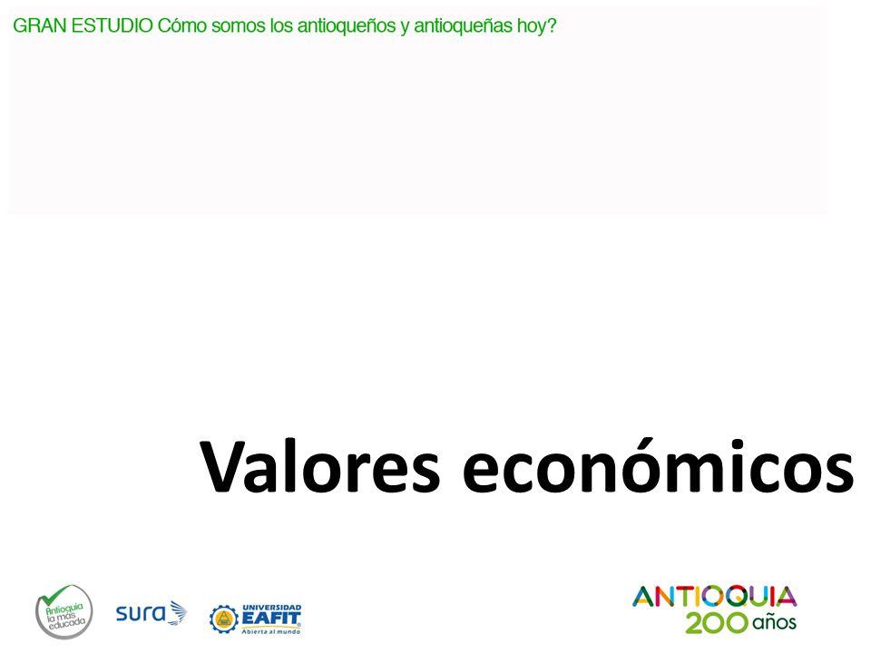 Valores económicos