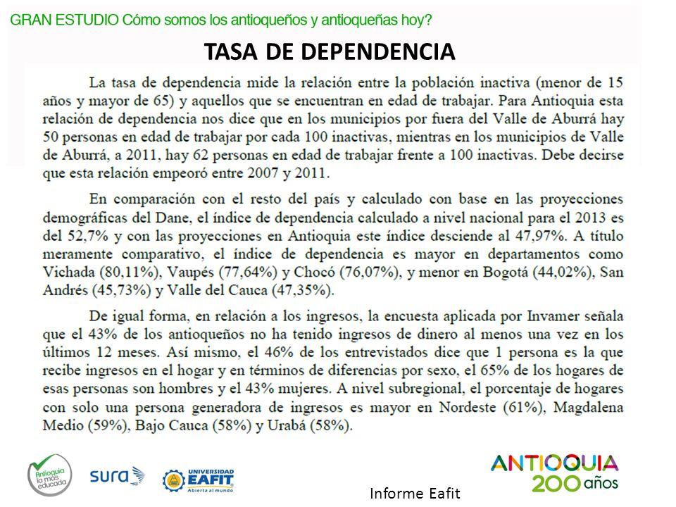 TASA DE DEPENDENCIA Informe Eafit