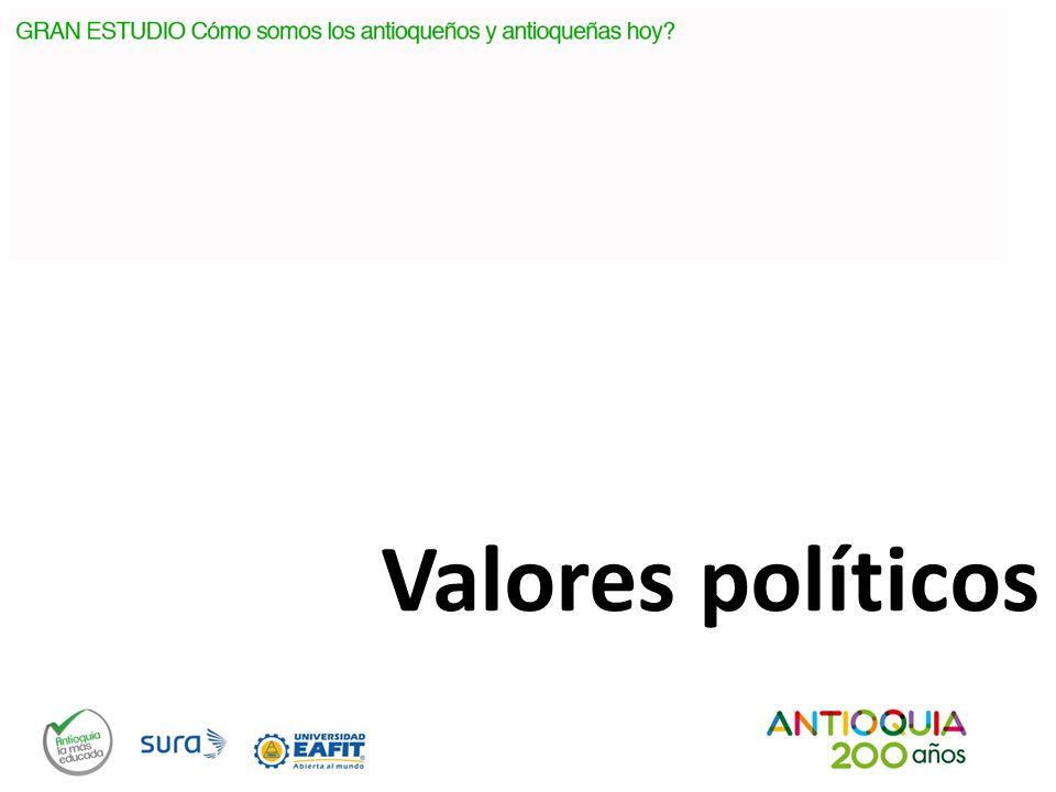 Valores políticos