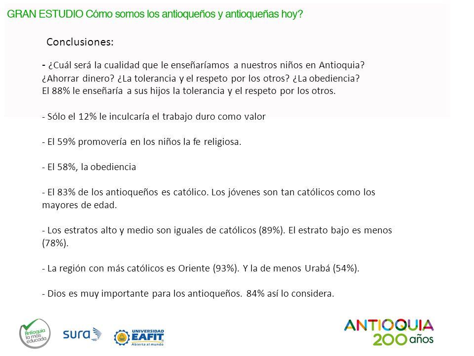 Conclusiones: - ¿Cuál será la cualidad que le enseñaríamos a nuestros niños en Antioquia