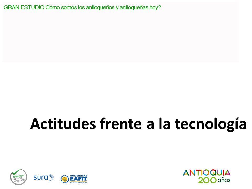 Actitudes frente a la tecnología