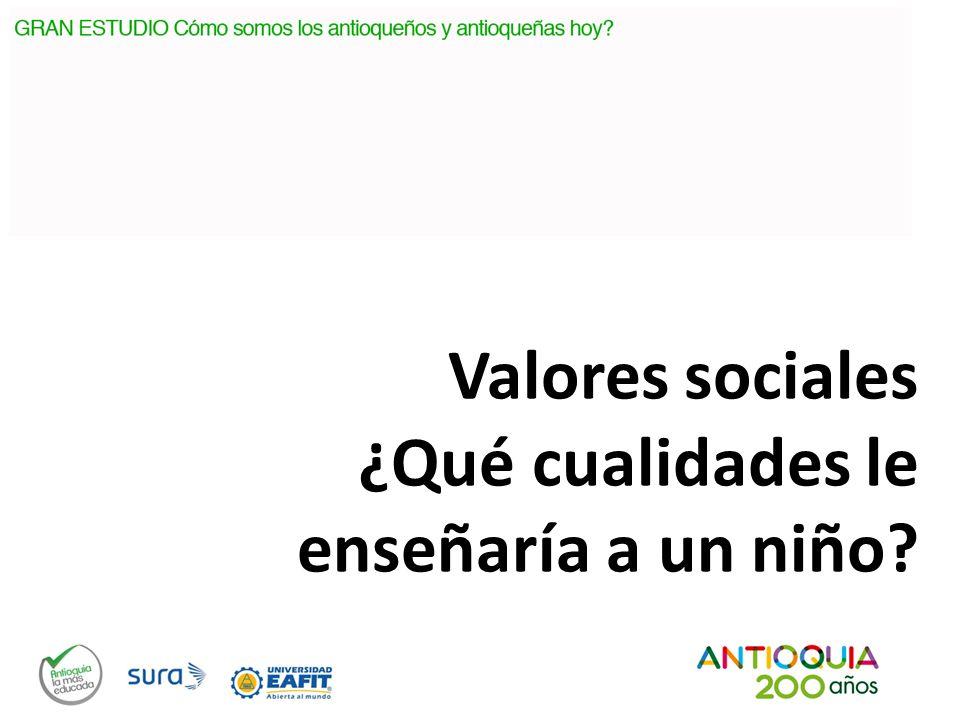 Valores sociales ¿Qué cualidades le enseñaría a un niño