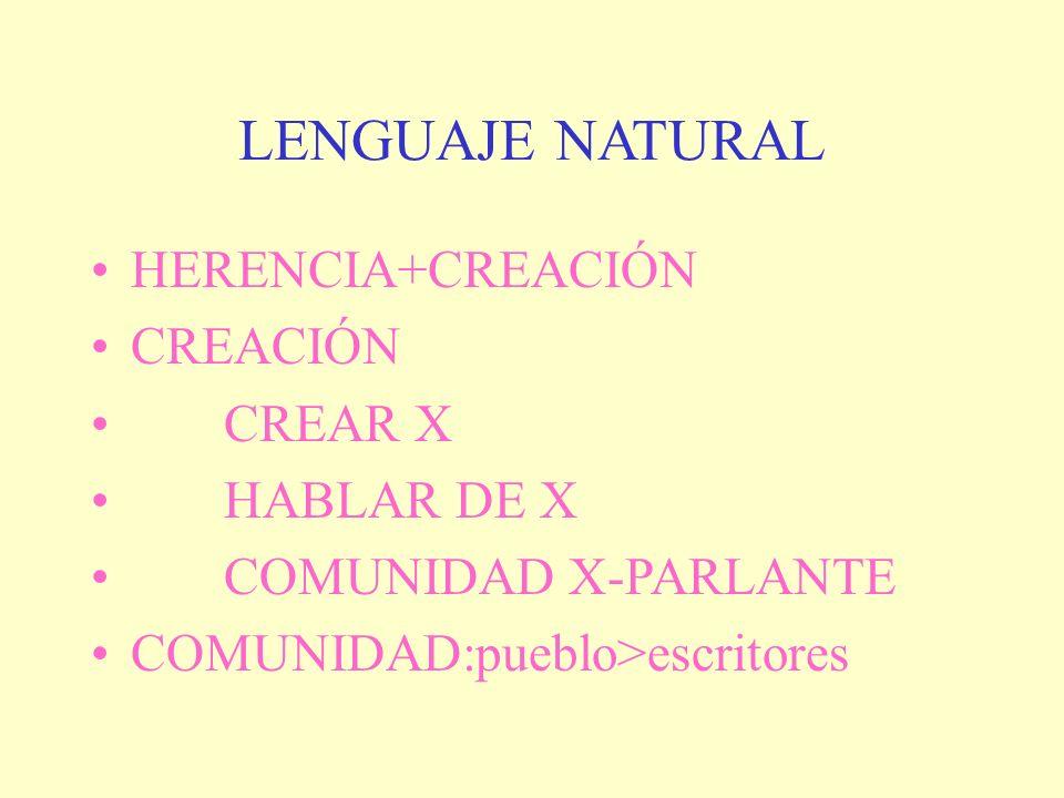 LENGUAJE NATURAL HERENCIA+CREACIÓN CREACIÓN CREAR X HABLAR DE X