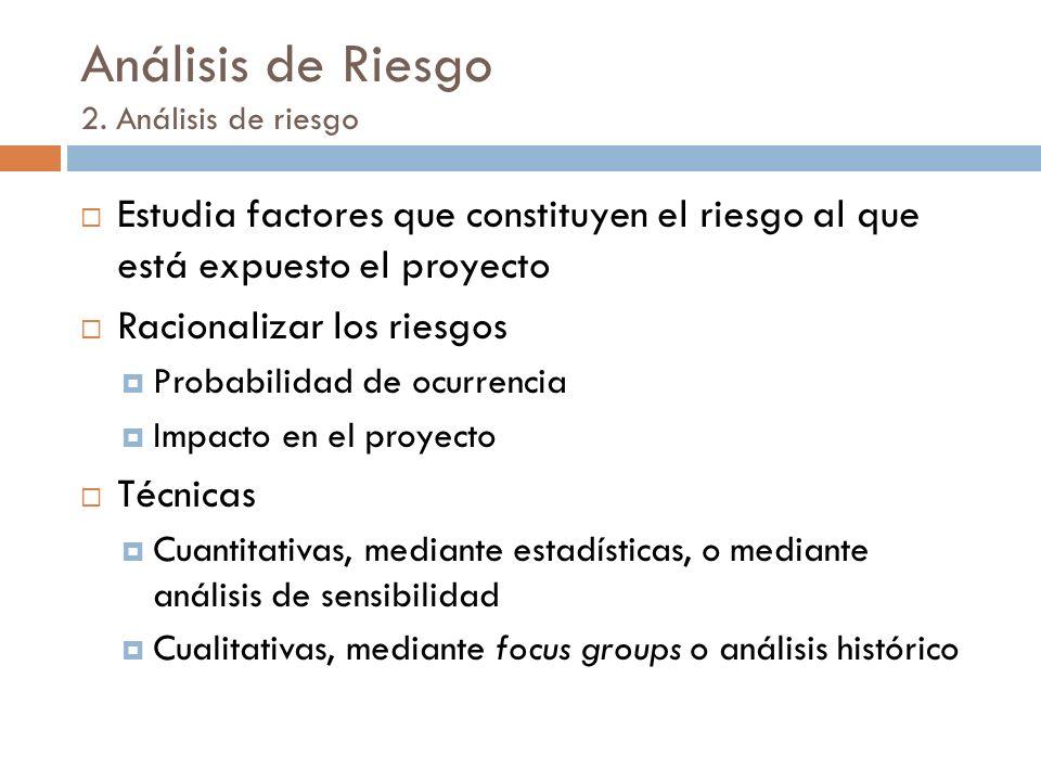 Análisis de Riesgo 2. Análisis de riesgo