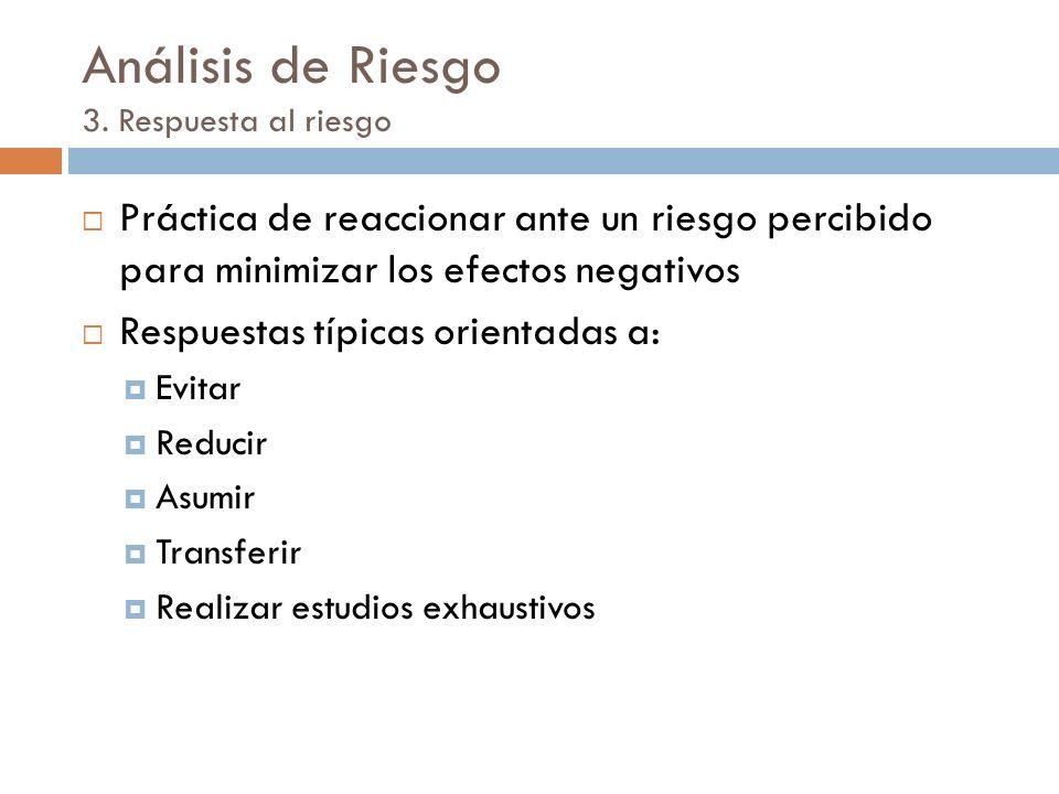 Análisis de Riesgo 3. Respuesta al riesgo
