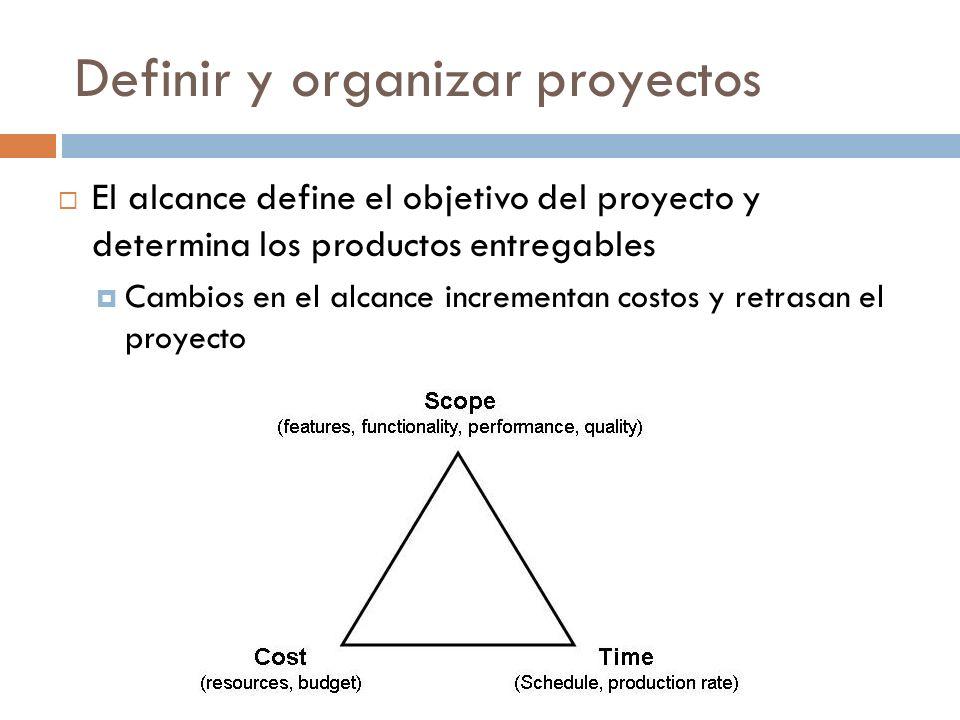 Definir y organizar proyectos