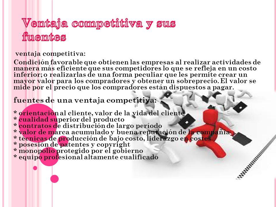 Ventaja competitiva y sus fuentes