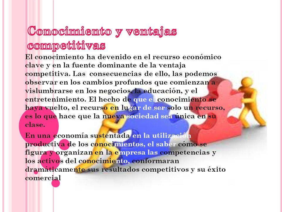 Conocimiento y ventajas competitivas