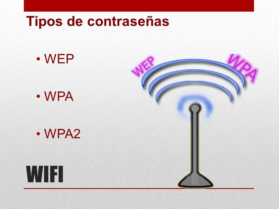 Tipos de contraseñas WEP WPA WPA2 WIFI