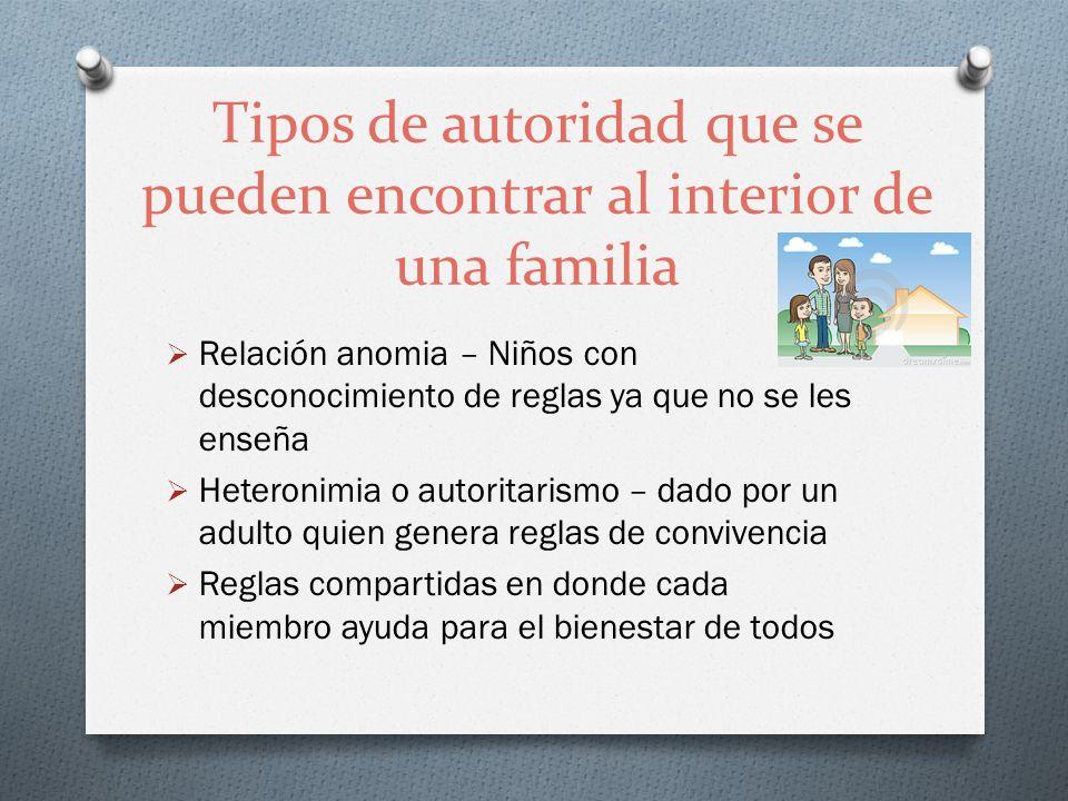 Tipos de autoridad que se pueden encontrar al interior de una familia