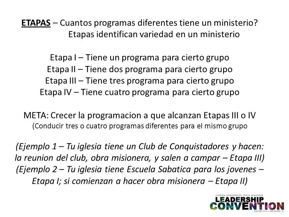 ETAPAS – Cuantos programas diferentes tiene un ministerio