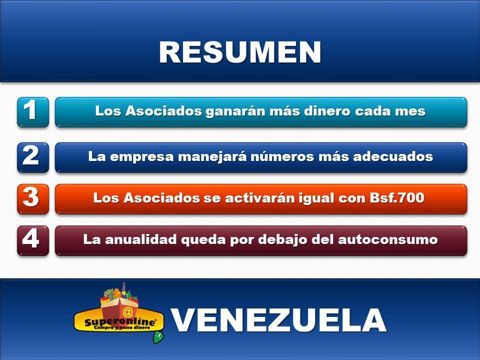 VENEZUELA RESUMEN 1 2 3 4 Los Asociados ganarán más dinero cada mes