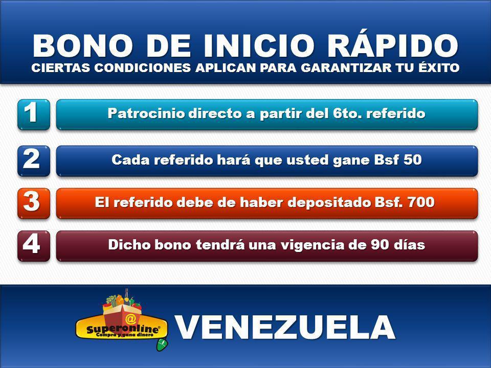 VENEZUELA BONO DE INICIO RÁPIDO 1 2 3 4