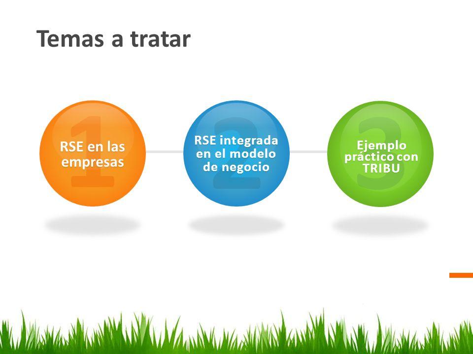 RSE integrada en el modelo de negocio